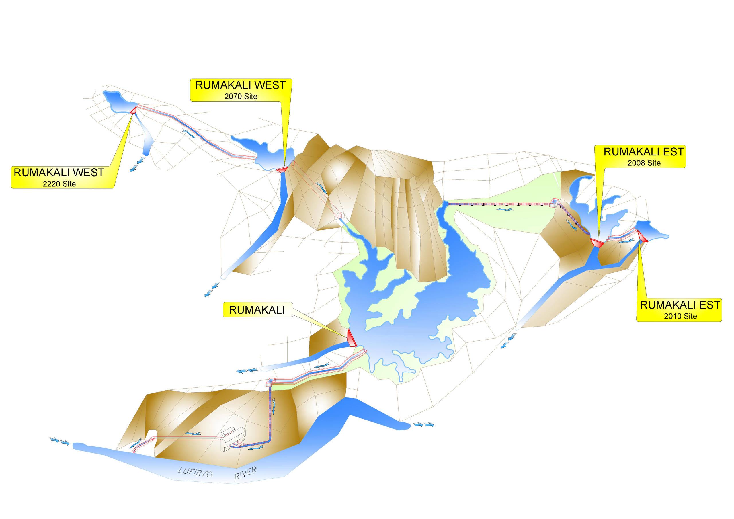 Hydropower - Hydroelectric Power Plant - Hydro Consultancy - Hydropower  Engineering - Rumakali, Iringa,
