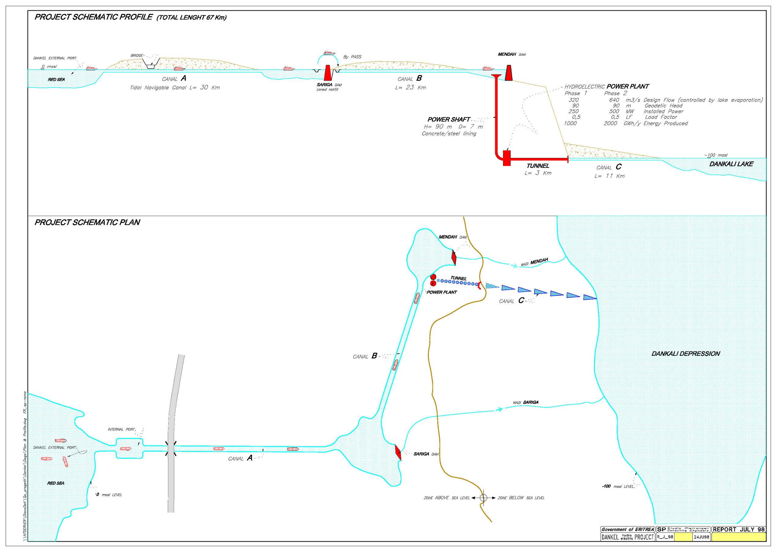 Hydroelectric Power Plant Diagram Pretty Hydro Underground Hydropower Dankali Depression Eritrea Studio Pietrangeli Water 2560x1809